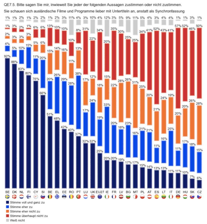 So schauen europäische Bürger.