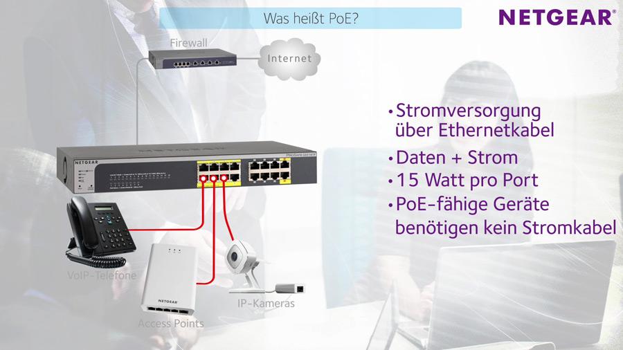 Erklärvideo zum Thema Power over Ethernet.
